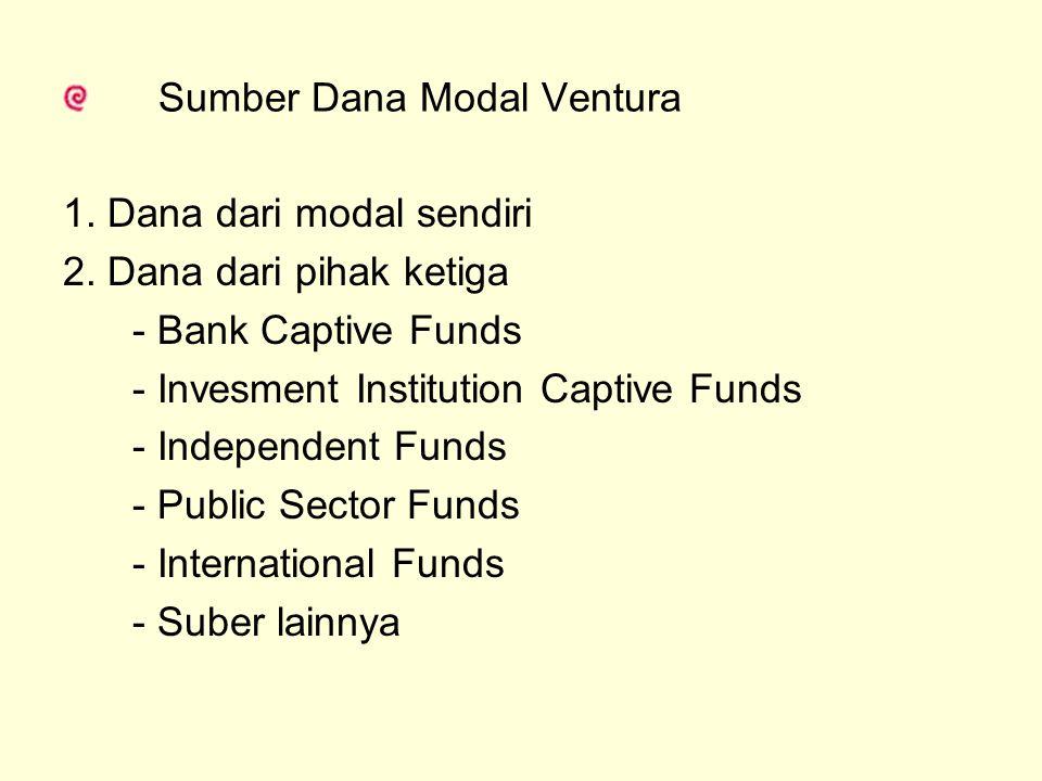 Sumber Dana Modal Ventura