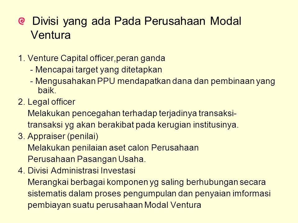 Divisi yang ada Pada Perusahaan Modal Ventura