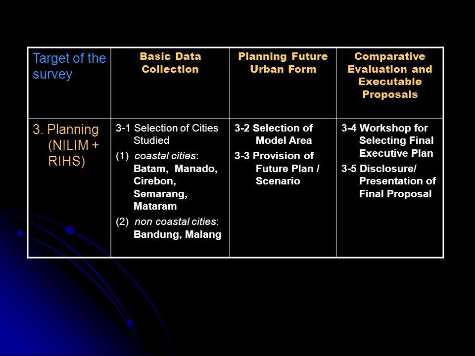 3. Planning (NILIM + RIHS)