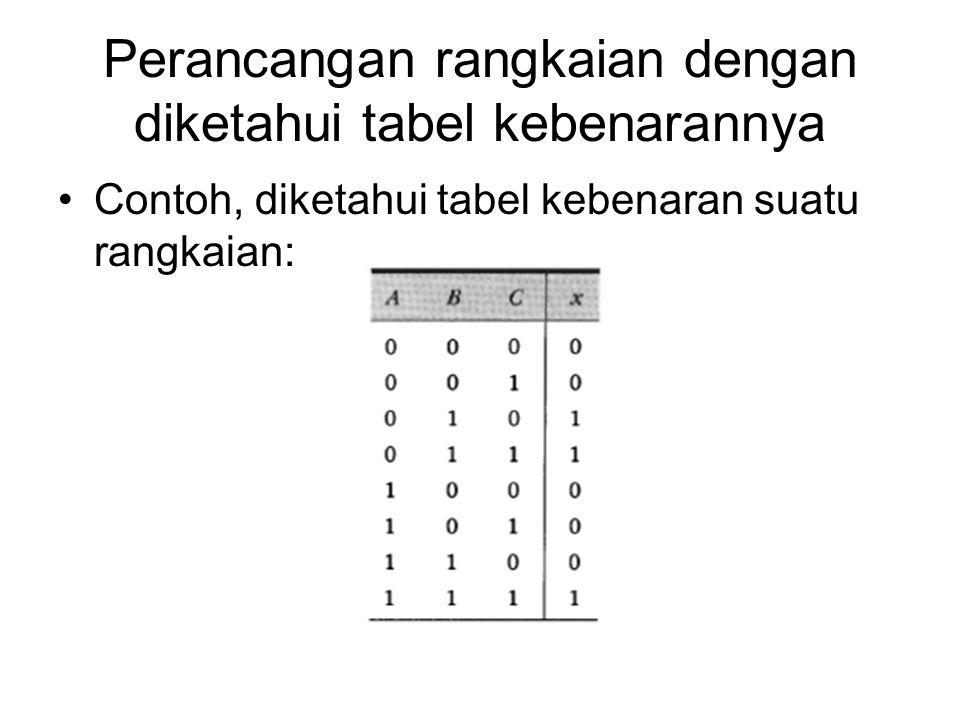 Perancangan rangkaian dengan diketahui tabel kebenarannya