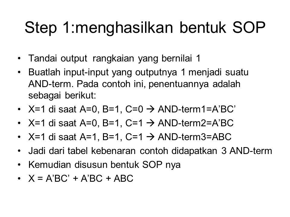 Step 1:menghasilkan bentuk SOP
