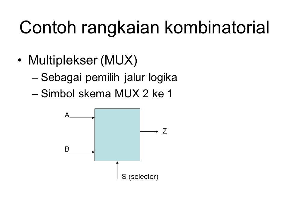 Contoh rangkaian kombinatorial