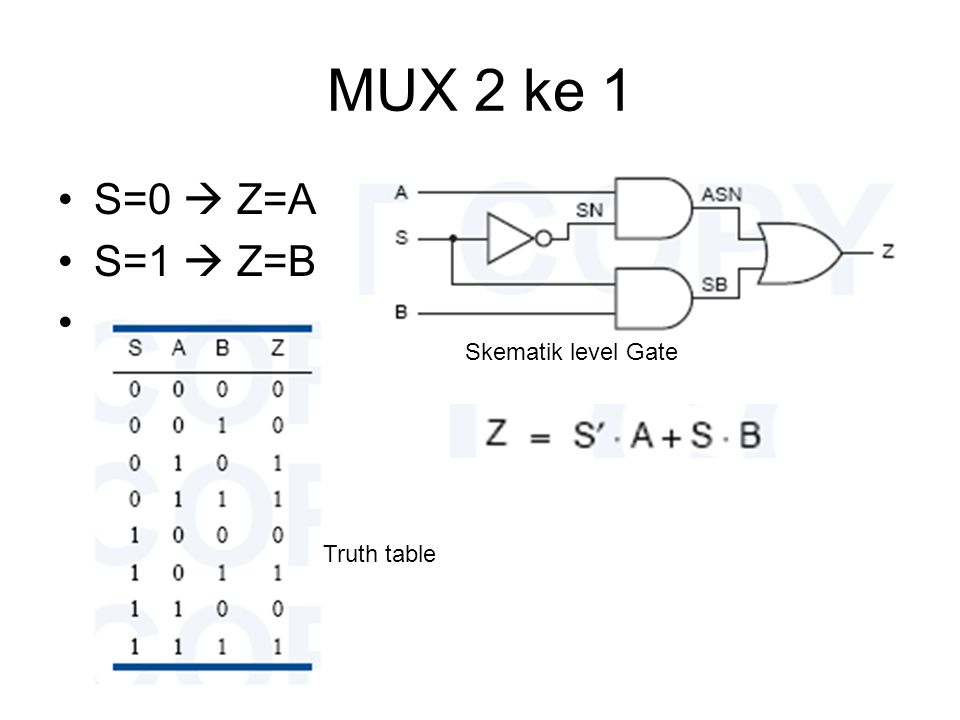 MUX 2 ke 1 S=0  Z=A S=1  Z=B Skematik level Gate Truth table
