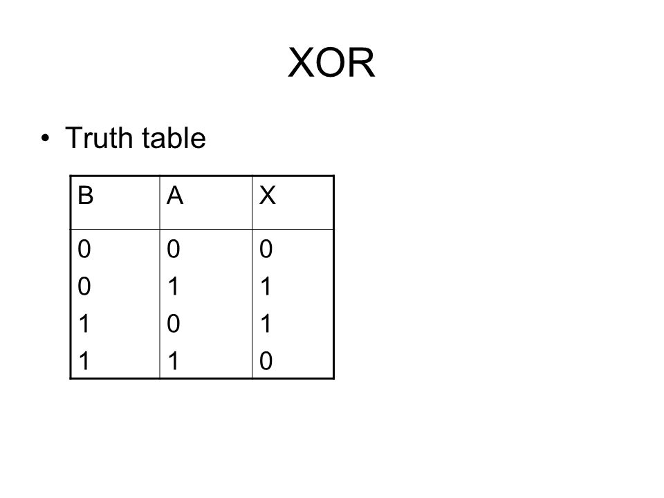 XOR Truth table B A X 1