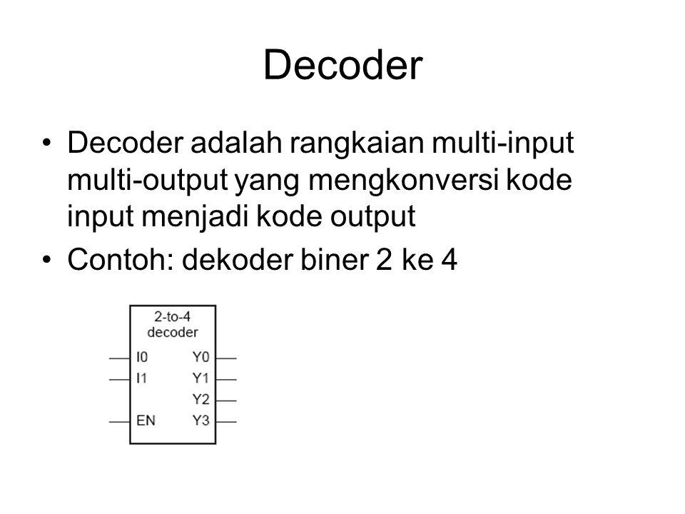 Decoder Decoder adalah rangkaian multi-input multi-output yang mengkonversi kode input menjadi kode output.