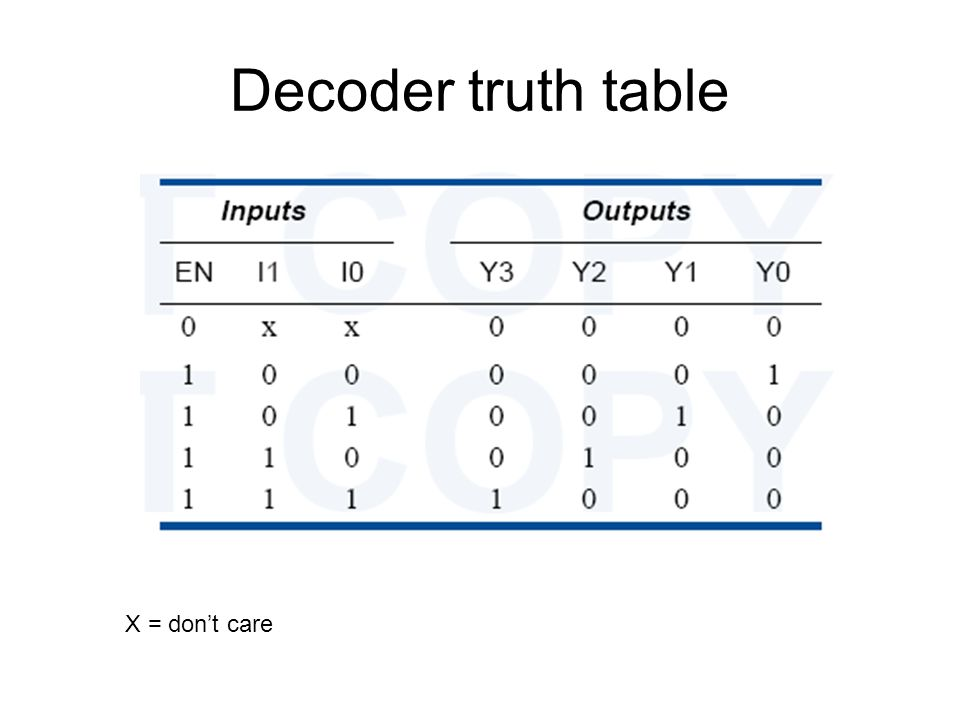 Decoder truth table X = don't care