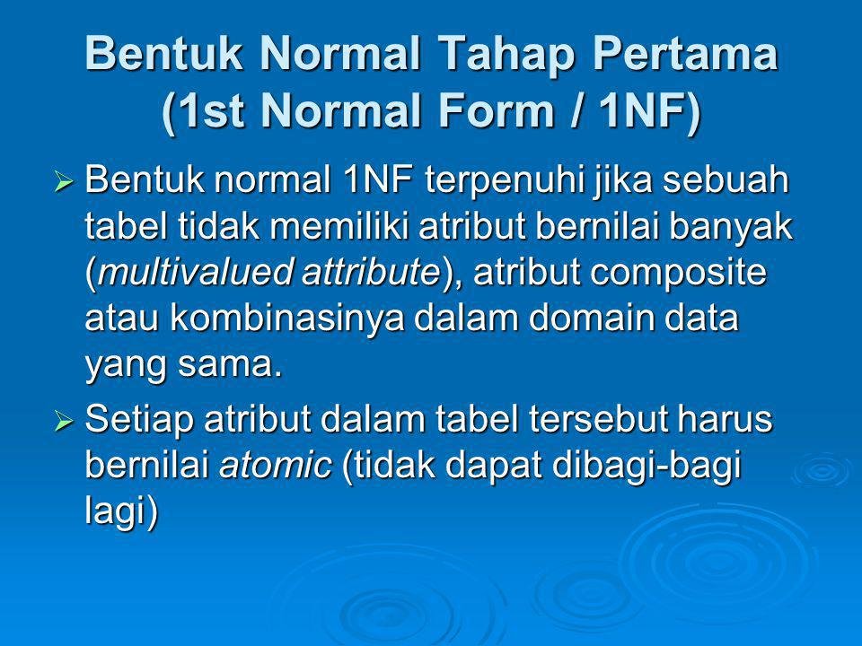 Bentuk Normal Tahap Pertama (1st Normal Form / 1NF)