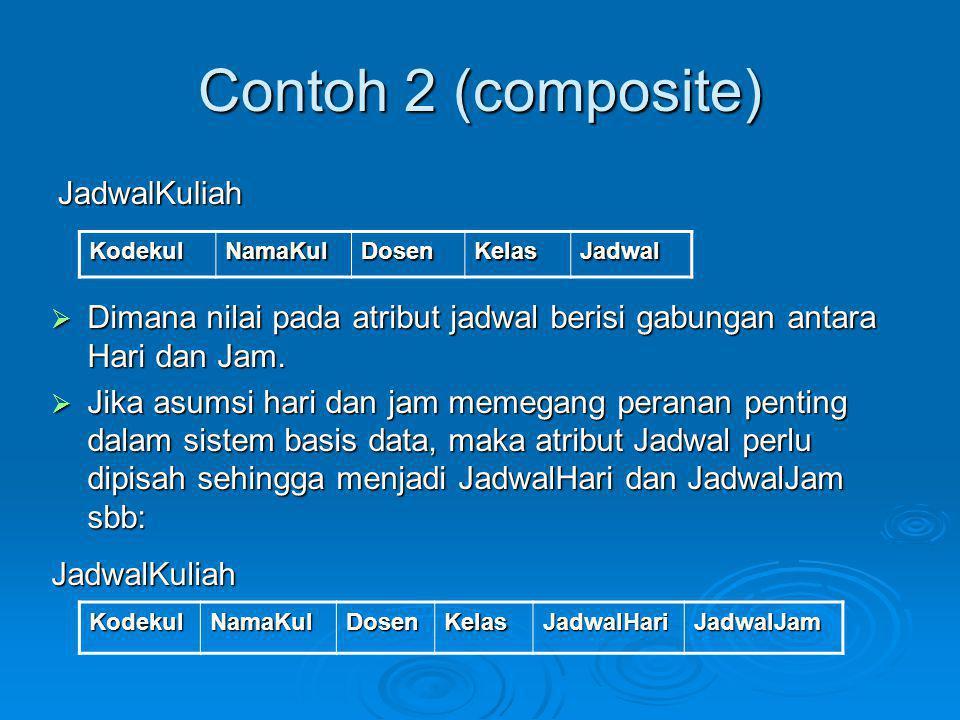 Contoh 2 (composite) JadwalKuliah