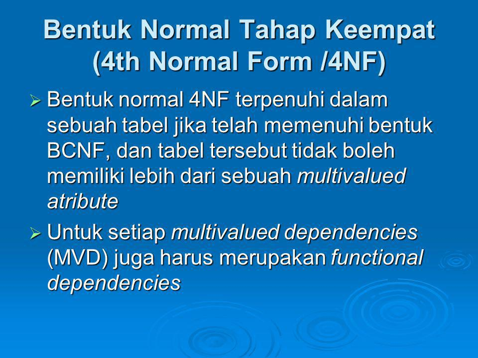 Bentuk Normal Tahap Keempat (4th Normal Form /4NF)