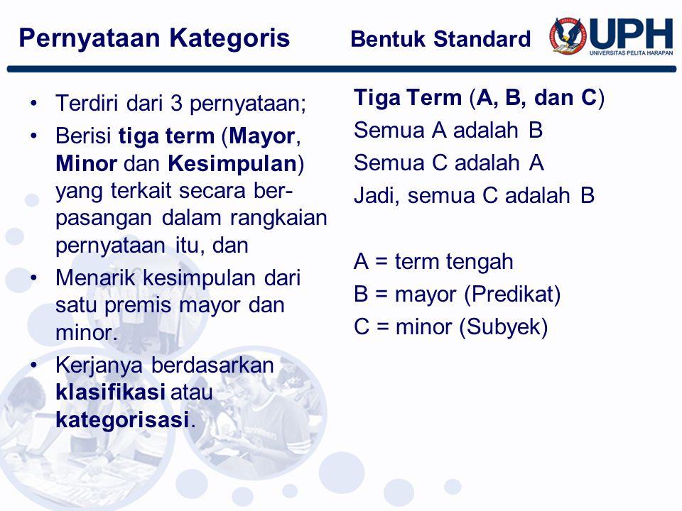 Pernyataan Kategoris Bentuk Standard