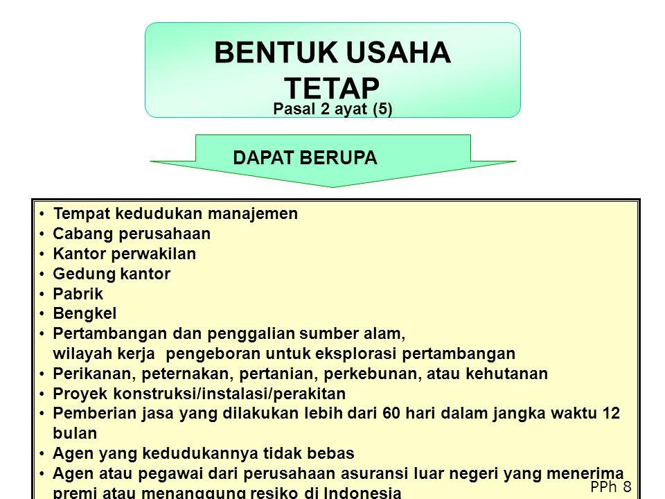 BENTUK USAHA TETAP DAPAT BERUPA Pasal 2 ayat (5)