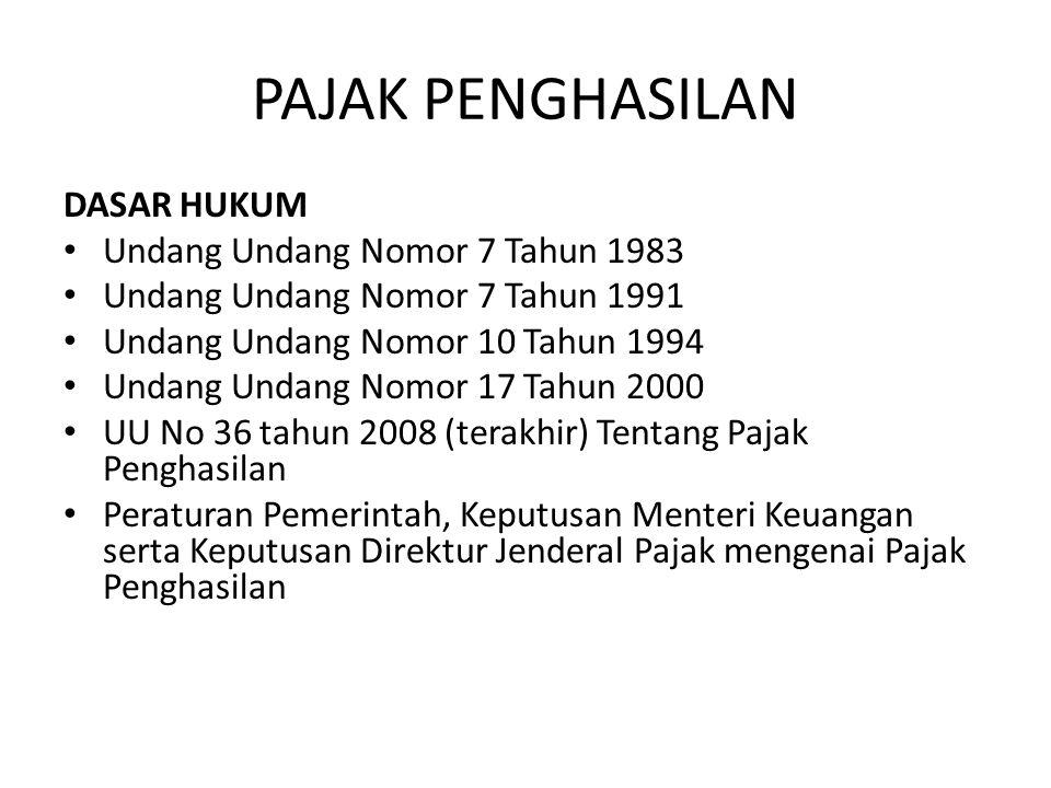PAJAK PENGHASILAN DASAR HUKUM Undang Undang Nomor 7 Tahun 1983