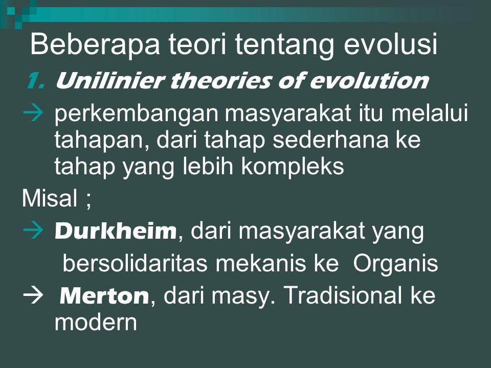 Beberapa teori tentang evolusi