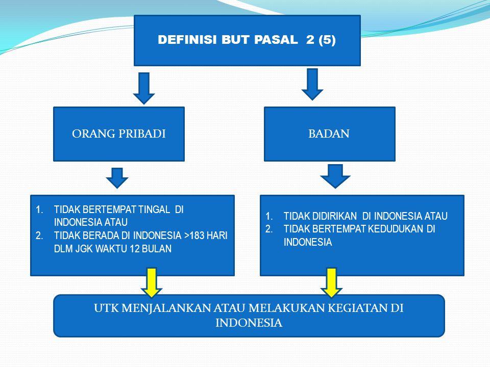 UTK MENJALANKAN ATAU MELAKUKAN KEGIATAN DI INDONESIA