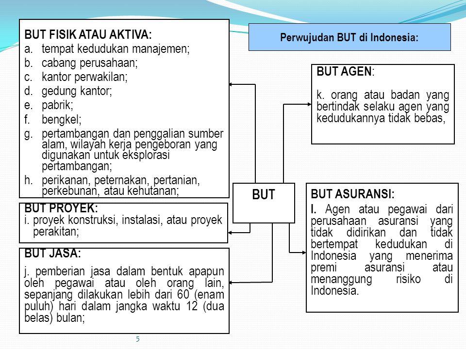 Perwujudan BUT di Indonesia: