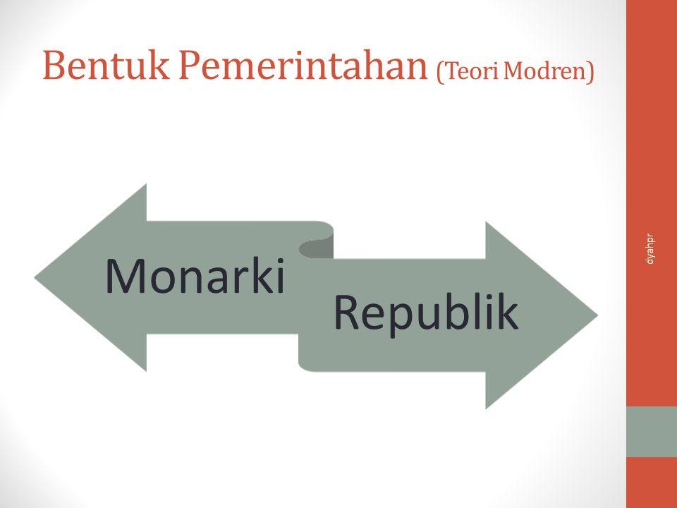 Bentuk Pemerintahan (Teori Modren)