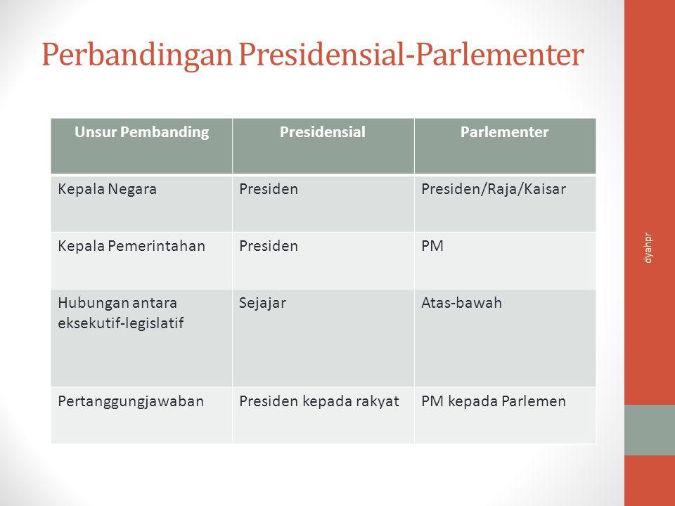 Perbandingan Presidensial-Parlementer