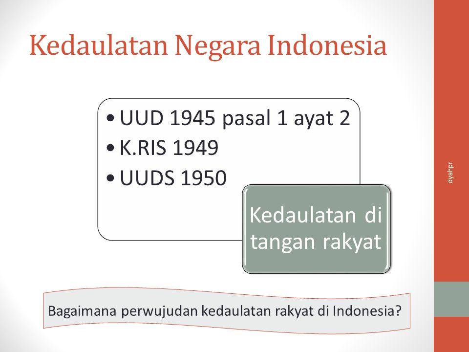 Kedaulatan Negara Indonesia