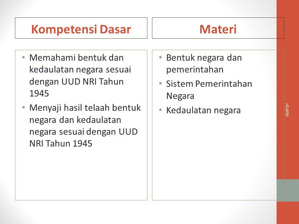 Kompetensi Dasar Materi