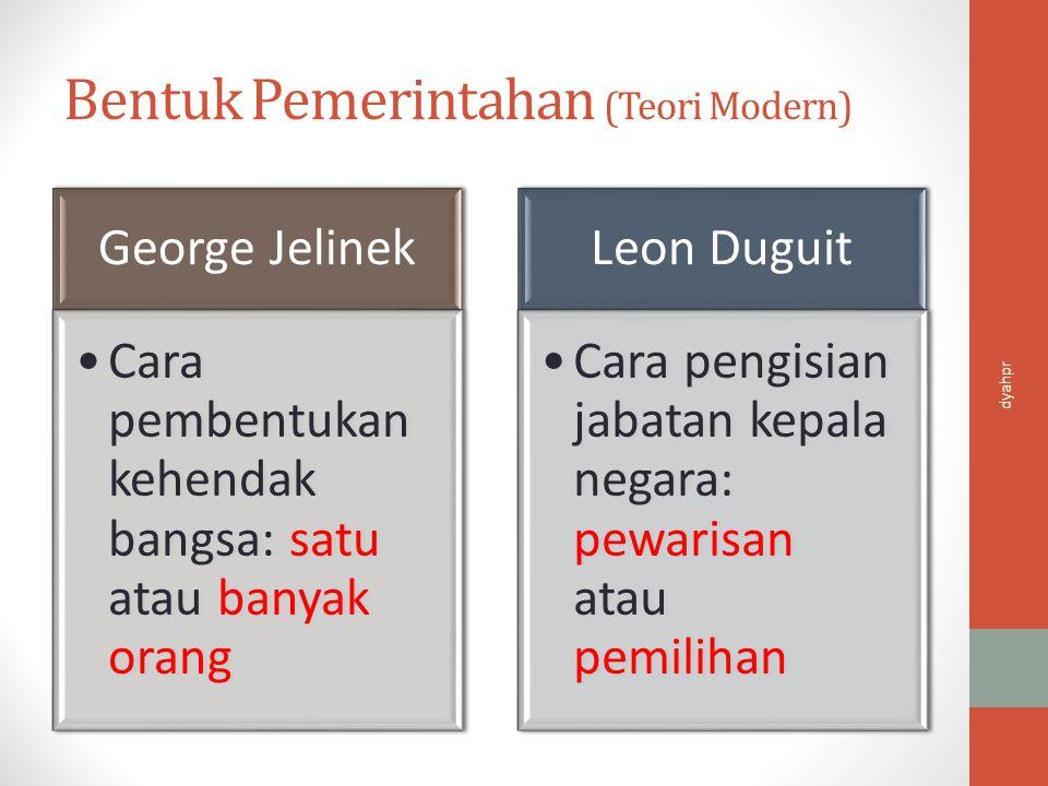 Bentuk Pemerintahan (Teori Modern)