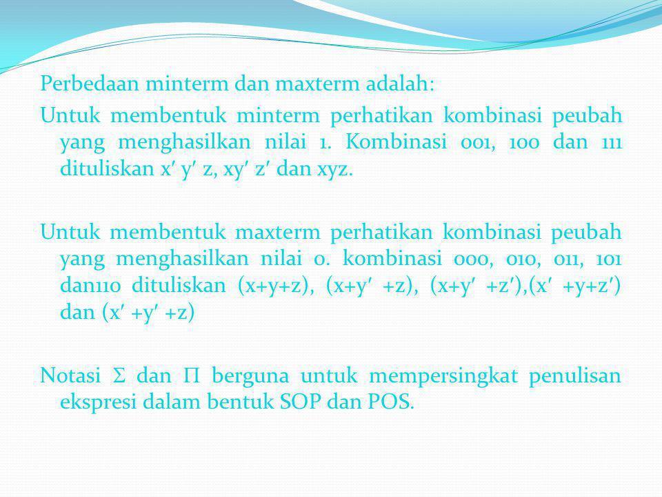 Perbedaan minterm dan maxterm adalah: