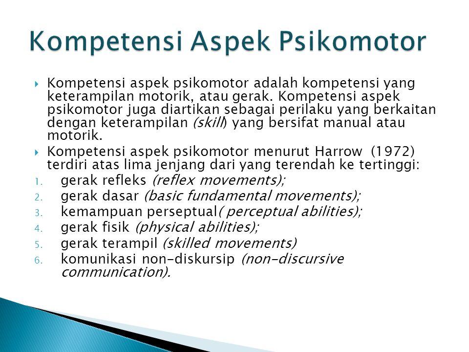 Kompetensi Aspek Psikomotor