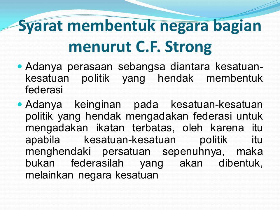 Syarat membentuk negara bagian menurut C.F. Strong