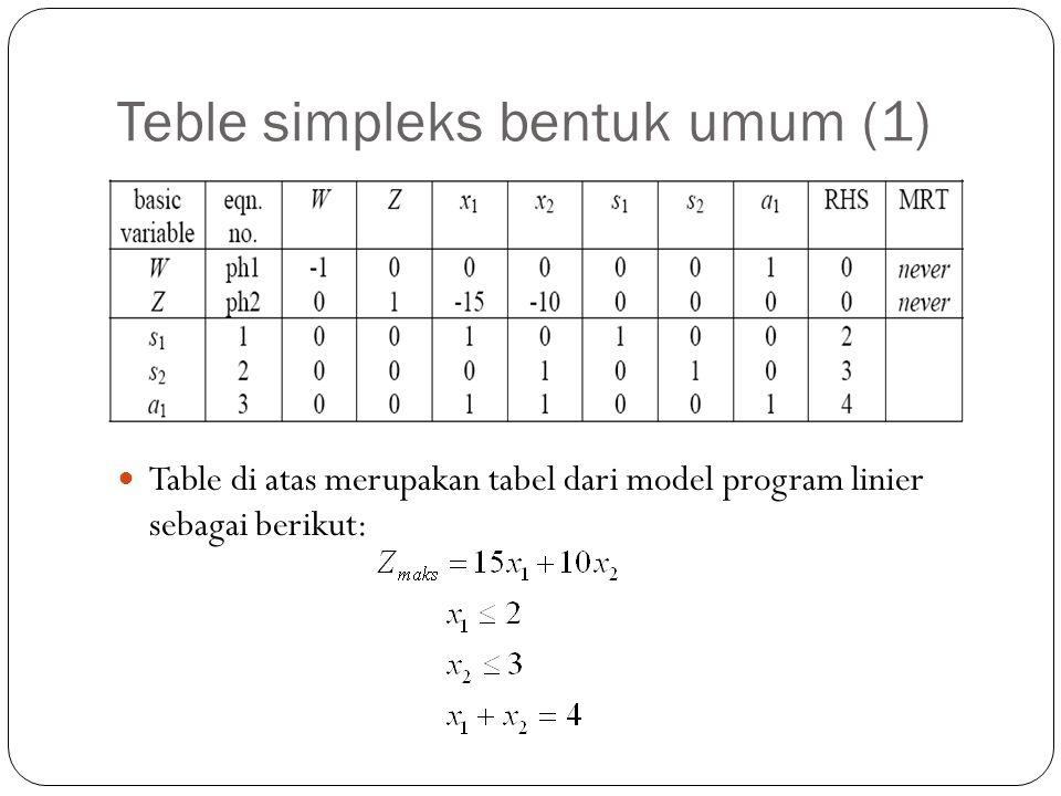 Teble simpleks bentuk umum (1)