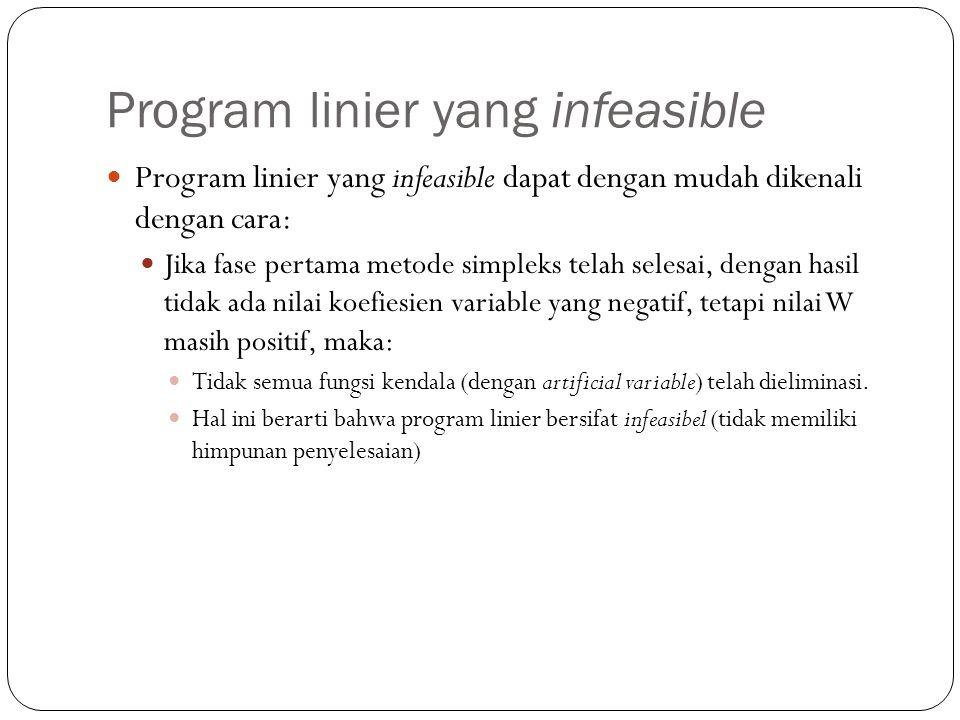 Program linier yang infeasible