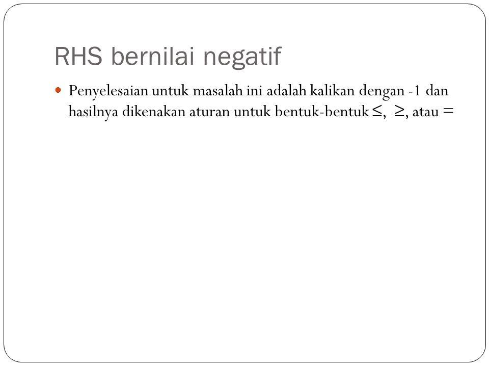 RHS bernilai negatif Penyelesaian untuk masalah ini adalah kalikan dengan -1 dan hasilnya dikenakan aturan untuk bentuk-bentuk ≤, ≥, atau =