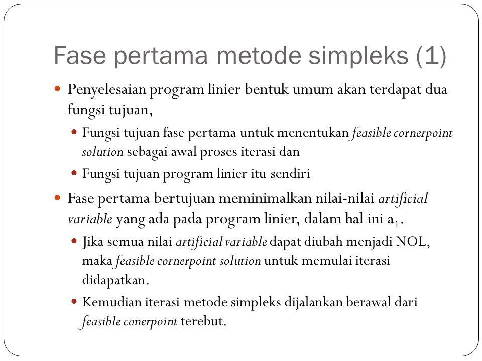 Fase pertama metode simpleks (1)