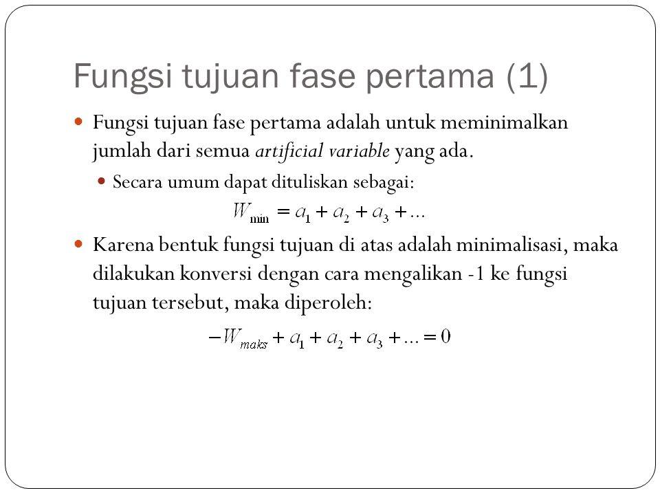 Fungsi tujuan fase pertama (1)