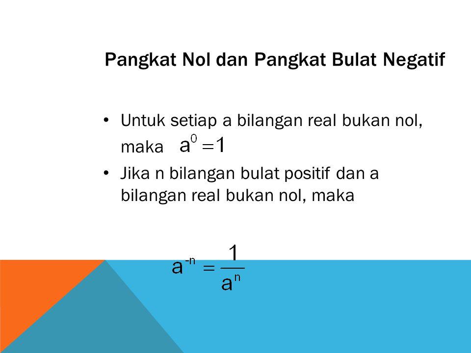 Pangkat Nol dan Pangkat Bulat Negatif