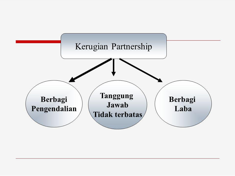 Kerugian Partnership Berbagi Pengendalian Tanggung Jawab