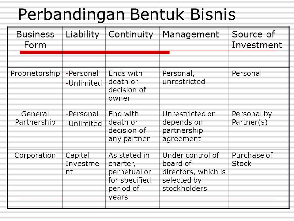 Perbandingan Bentuk Bisnis