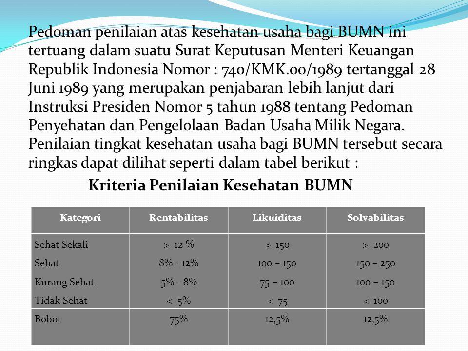 Pedoman penilaian atas kesehatan usaha bagi BUMN ini tertuang dalam suatu Surat Keputusan Menteri Keuangan Republik Indonesia Nomor : 740/KMK.00/1989 tertanggal 28 Juni 1989 yang merupakan penjabaran lebih lanjut dari Instruksi Presiden Nomor 5 tahun 1988 tentang Pedoman Penyehatan dan Pengelolaan Badan Usaha Milik Negara. Penilaian tingkat kesehatan usaha bagi BUMN tersebut secara ringkas dapat dilihat seperti dalam tabel berikut : Kriteria Penilaian Kesehatan BUMN