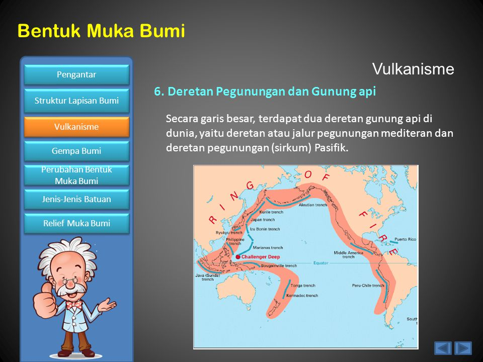 Vulkanisme 6. Deretan Pegunungan dan Gunung api