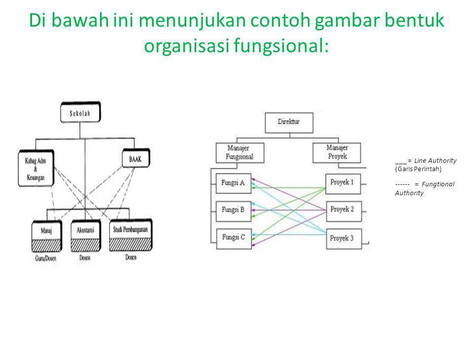 Di bawah ini menunjukan contoh gambar bentuk organisasi fungsional: