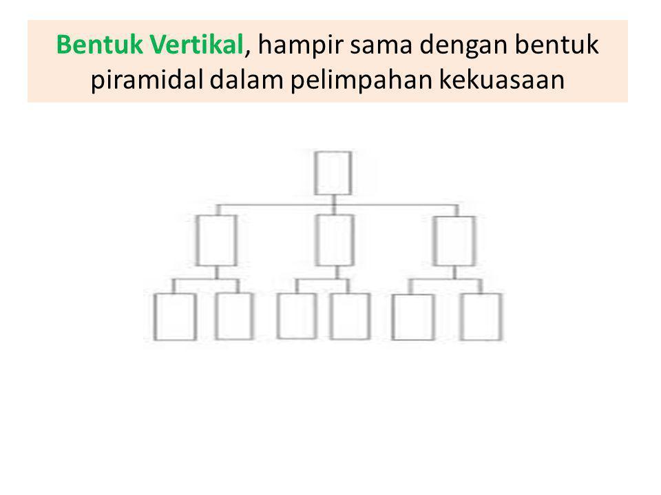 Bentuk Vertikal, hampir sama dengan bentuk piramidal dalam pelimpahan kekuasaan