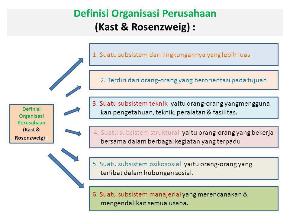 Definisi Organisasi Perusahaan (Kast & Rosenzweig) :