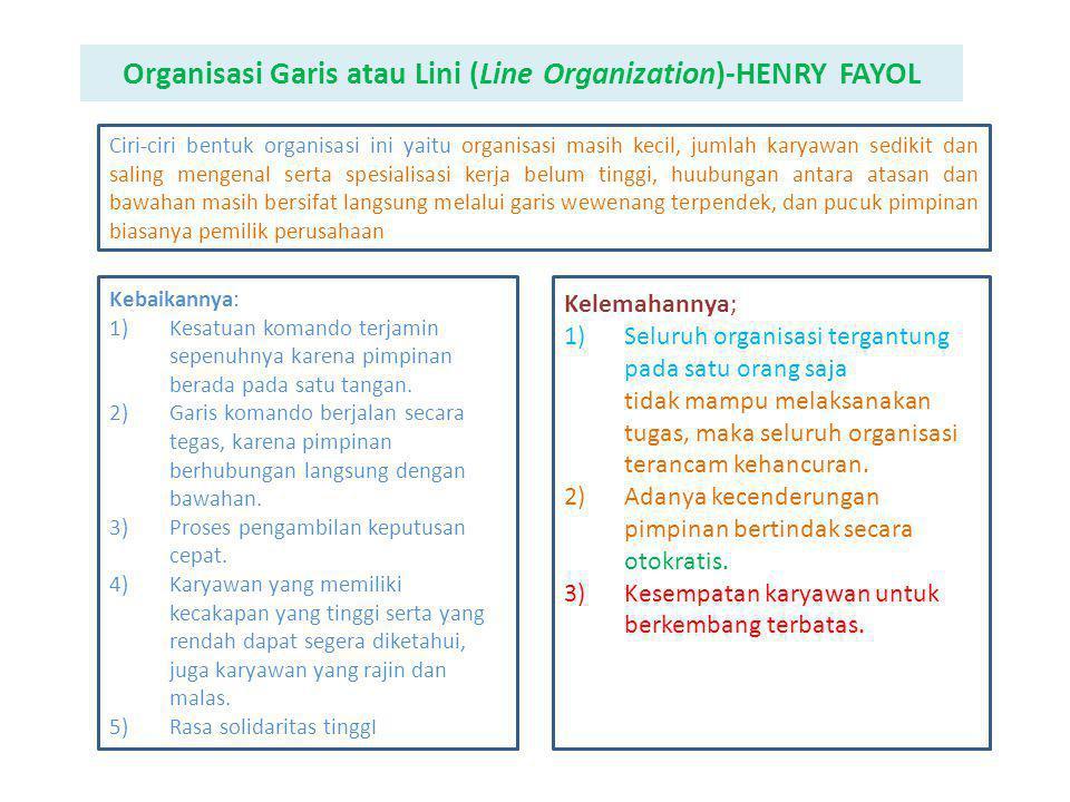Organisasi Garis atau Lini (Line Organization)-HENRY FAYOL