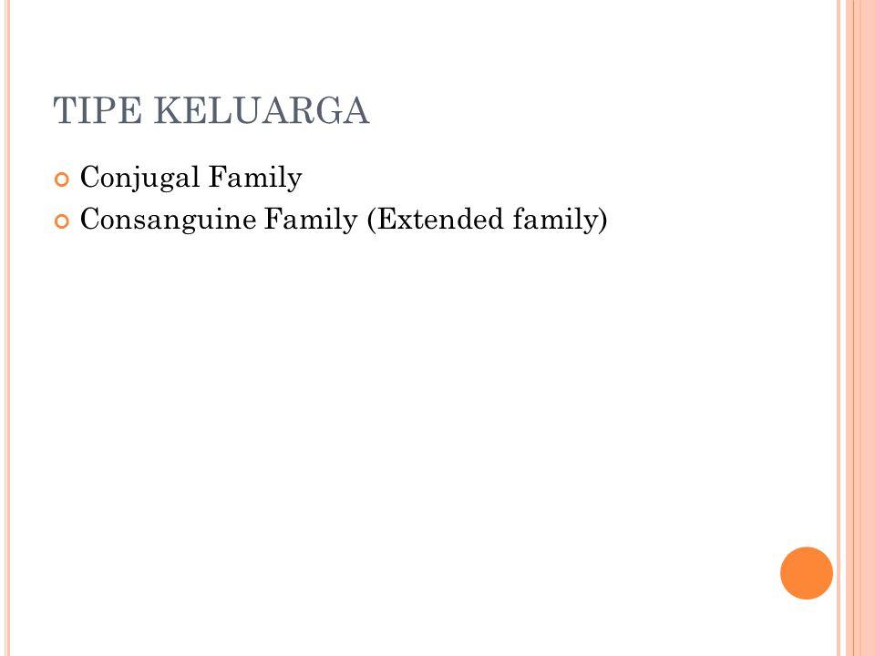 TIPE KELUARGA Conjugal Family Consanguine Family (Extended family)