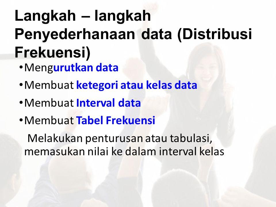 Langkah – langkah Penyederhanaan data (Distribusi Frekuensi)