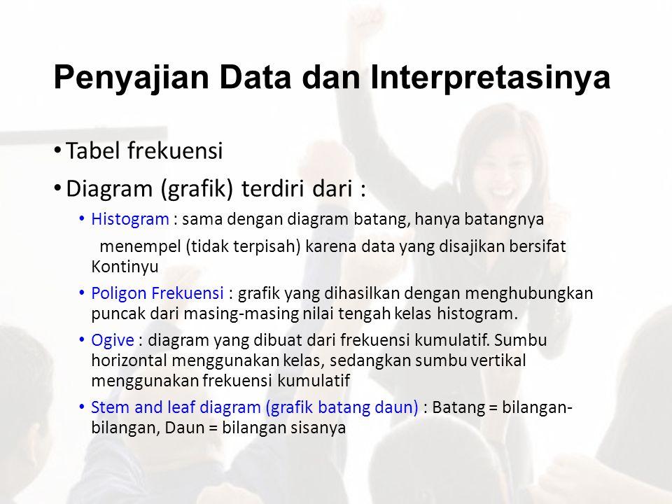 Penyajian Data dan Interpretasinya