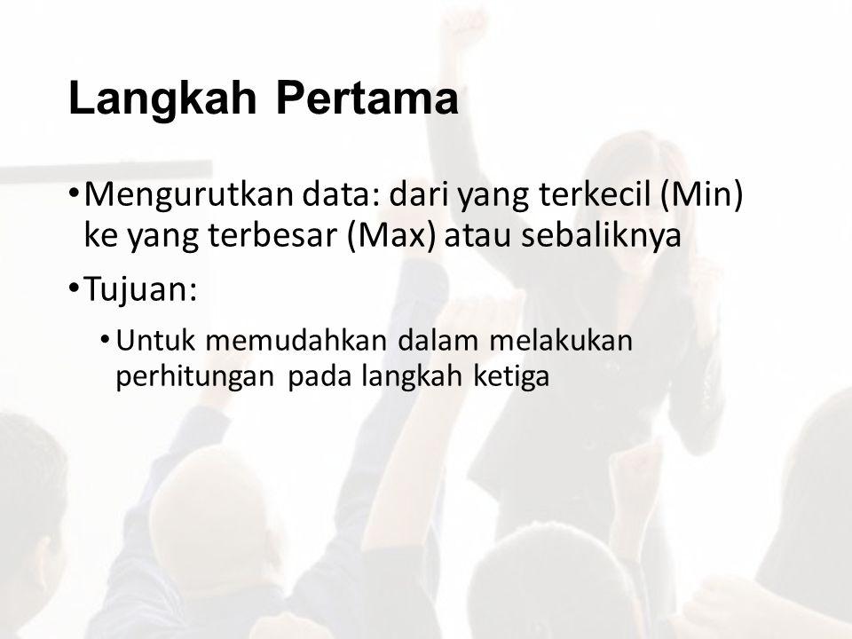 Langkah Pertama Mengurutkan data: dari yang terkecil (Min) ke yang terbesar (Max) atau sebaliknya. Tujuan: