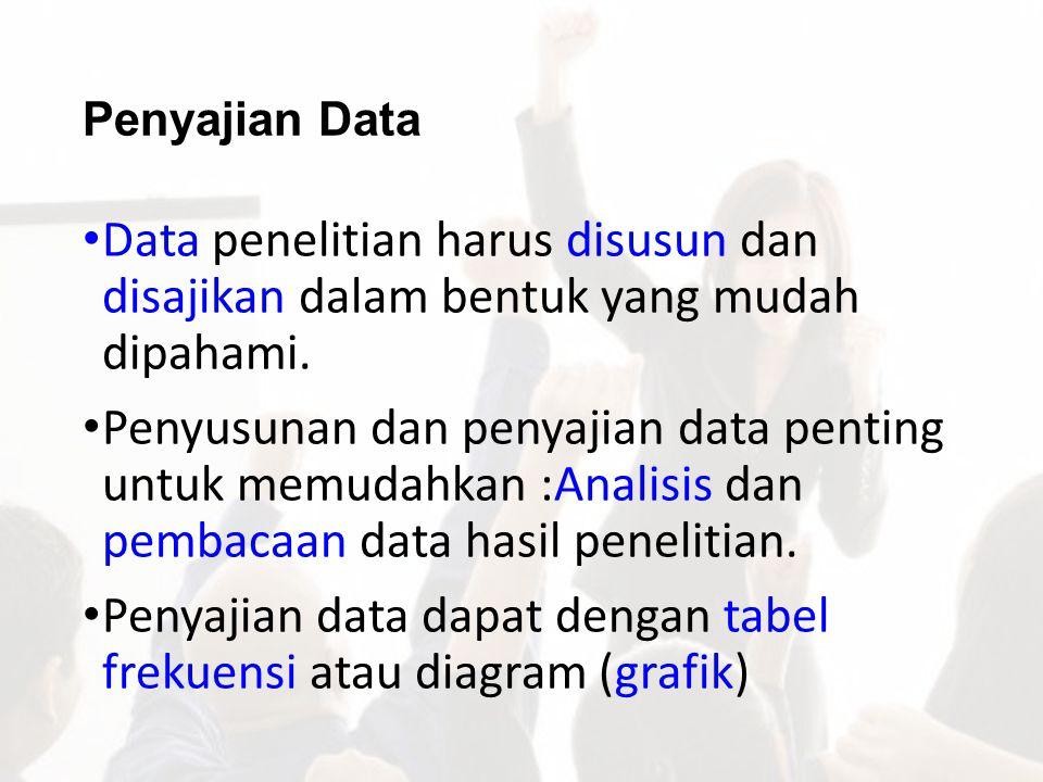 Penyajian data dapat dengan tabel frekuensi atau diagram (grafik)