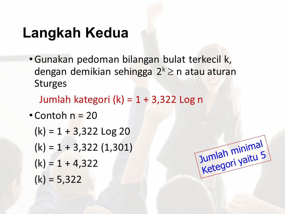 Langkah Kedua Gunakan pedoman bilangan bulat terkecil k, dengan demikian sehingga 2k  n atau aturan Sturges.