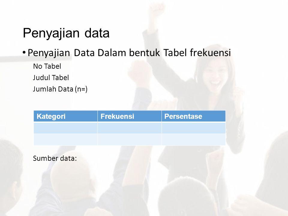 Penyajian data Penyajian Data Dalam bentuk Tabel frekuensi No Tabel