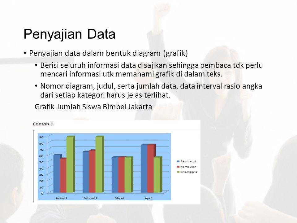 Penyajian Data Penyajian data dalam bentuk diagram (grafik)