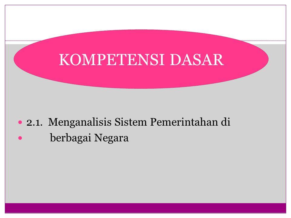 KOMPETENSI DASAR 2.1. Menganalisis Sistem Pemerintahan di